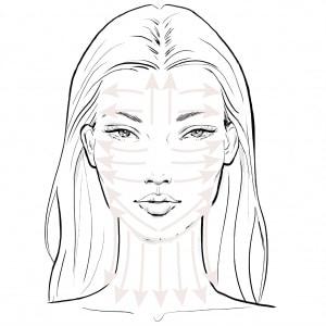Gua Sha face map guide